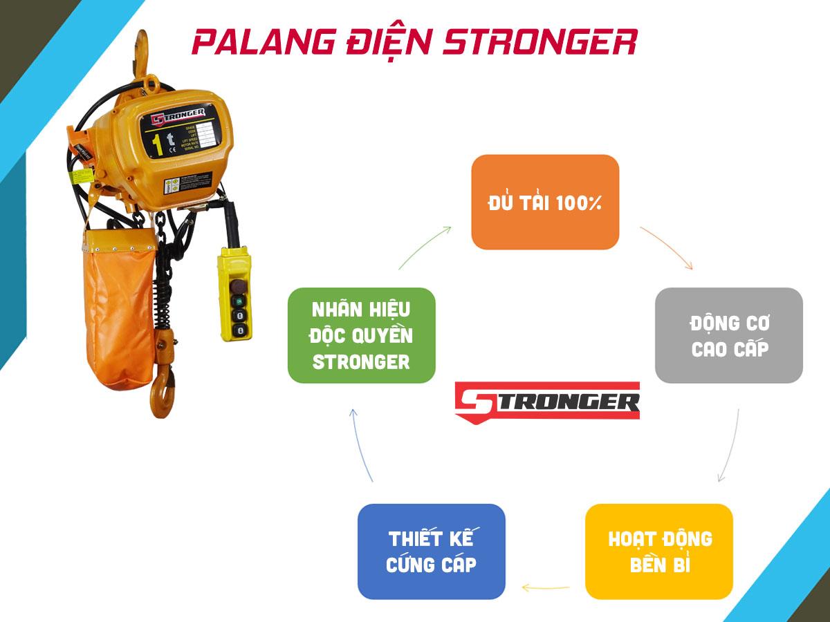 Palang điện Stronger